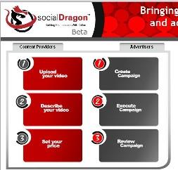 SocialDragon
