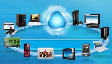 cloudstorage Choose a Cloud Storage Service that Fits Your Needs
