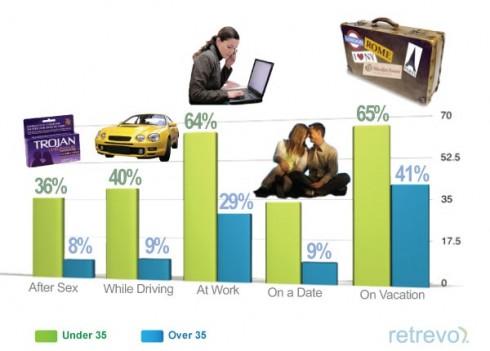 retrevo-social-media-graph